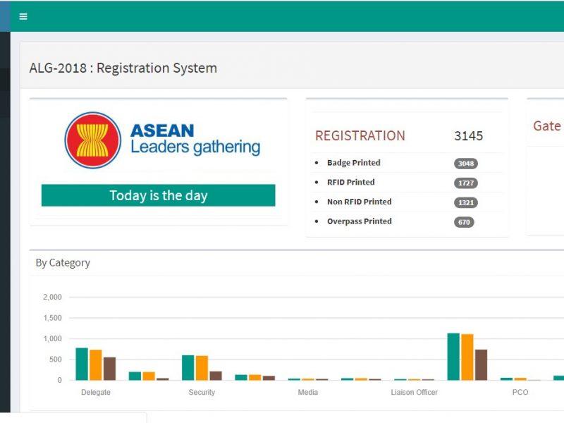 Sistem Registrasi ASEAN Leaders Gathering 2018